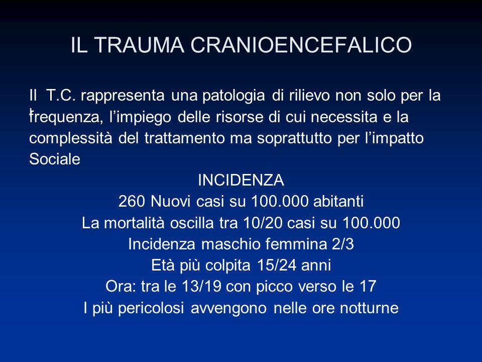 IL TRAUMA CRANIOENCEFALICO SEGNI E SINTOMI ALTERAZIONE DELLE CARATTERISTICHE RESPIRATORIE AMNESIA EMIPARESI DOLORE IN SEDE DI TRAUMA DISTURBI DEL VISUS EQUILIBRIO INSTABILE AUMENTO DELLA PRESSIONE ARTERIOSA SEGNI DI TRAUMA FACCIALE ALTERAZIONE DEL RIFLESSO FOTOMOTORE