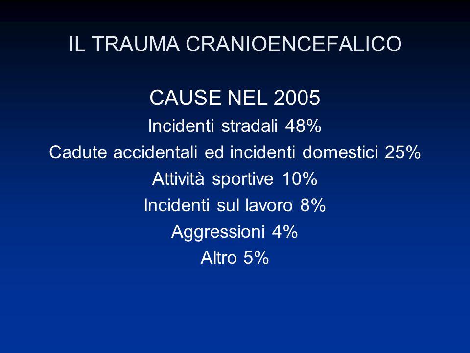 IL TRAUMA CRANIOENCEFALICO Il T.C.