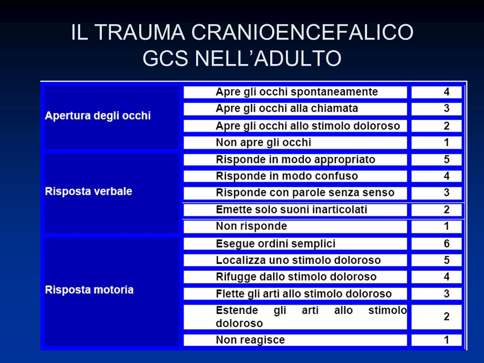 IL TRAUMA CRANIOENCEFALICO GCS NELLADULTO