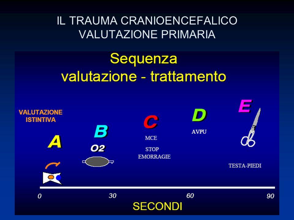 IL TRAUMA CRANIOENCEFALICO VALUTAZIONE PRIMARIA