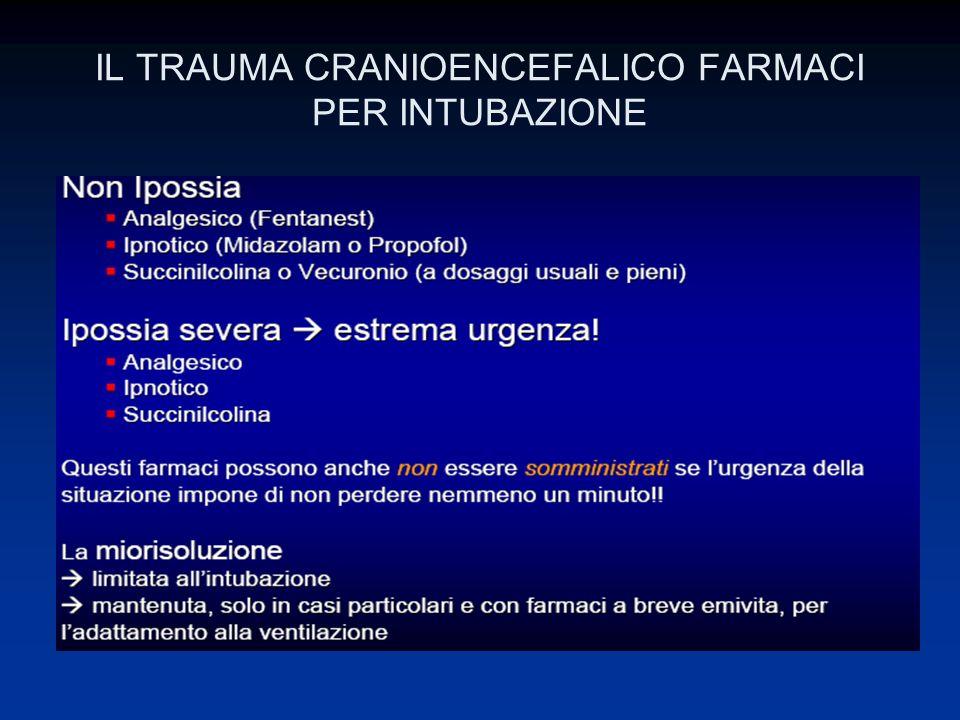 IL TRAUMA CRANIOENCEFALICO FARMACI PER INTUBAZIONE