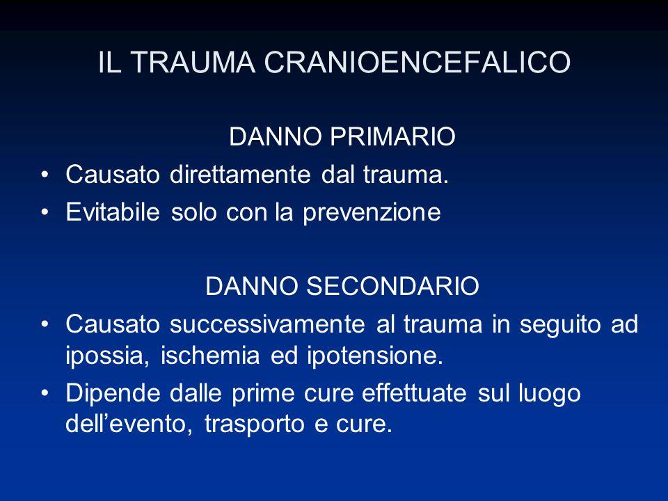 IL TRAUMA CRANIOENCEFALICO DANNO PRIMARIO Causato direttamente dal trauma. Evitabile solo con la prevenzione DANNO SECONDARIO Causato successivamente