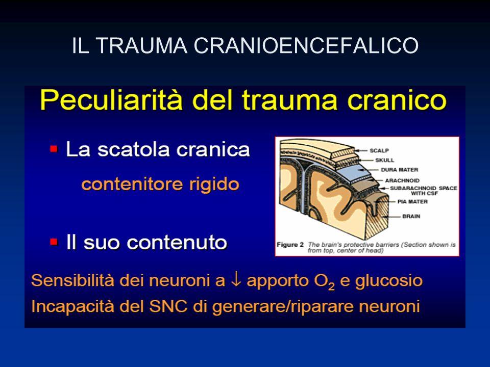 IL TRAUMA CRANIOENCEFALICO OBIETTIVI ASSISTENZIALI C MANTENERE UNA ADEGUATA PRESSIONE DI PERFUSIONE CEREBRALE/ PRESSIONE SISTOLICA ALMENO 110 mmhg E PAM UGUALE O SUPERIORE A 90mmhg NON INCANULARE VENE DEL COLLO/TORACE MA PREFERIRE ACCESSO FEMORALE REINTEGRO VOLEMICO INZIALE CON SOLUZIONI ISOTONICHE (FISIOLOGICA,RINGER) SE IPOTENSIONE PERSISTE COLLOIDI NO SOLUZIONI IPOTONICHE (GLUCOSATA)