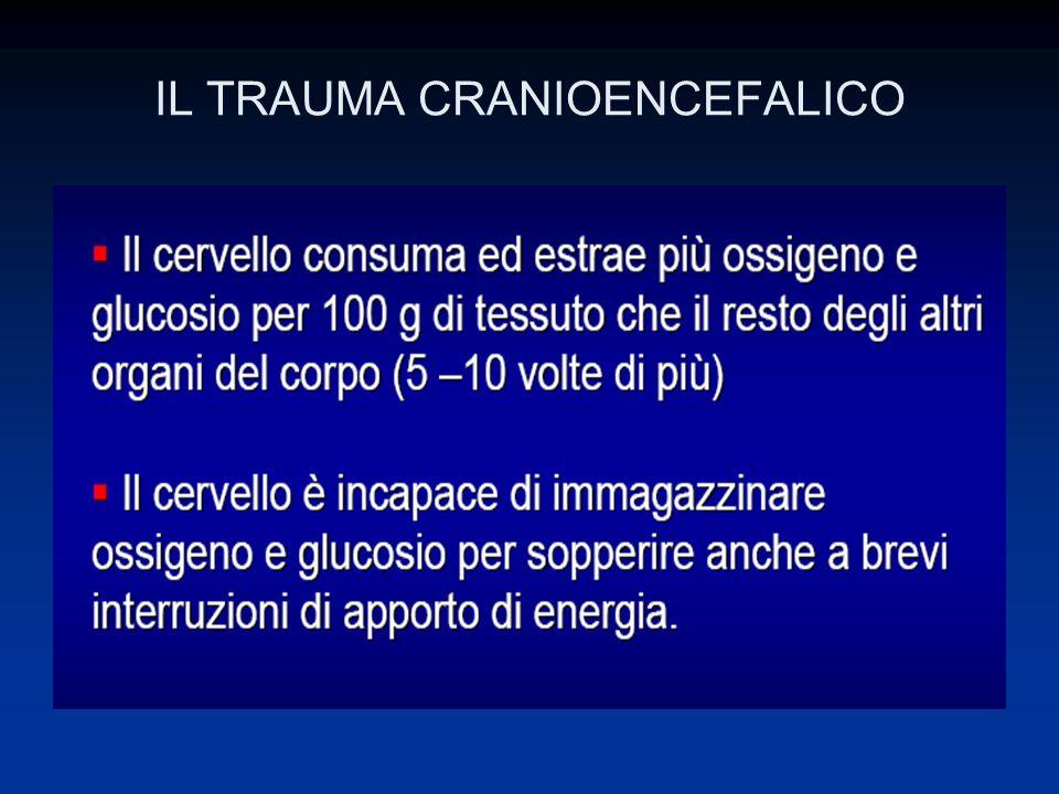 IL TRAUMA CRANIOENCEFALICO OBIETTIVI ASSISTENZIALI C