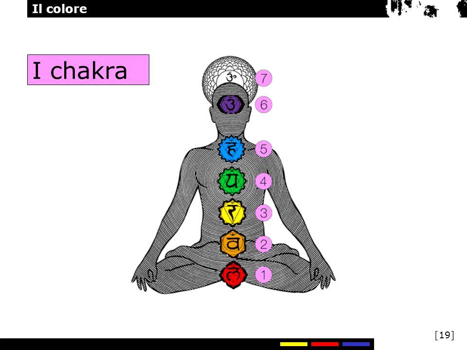 Il colore [19] I chakra