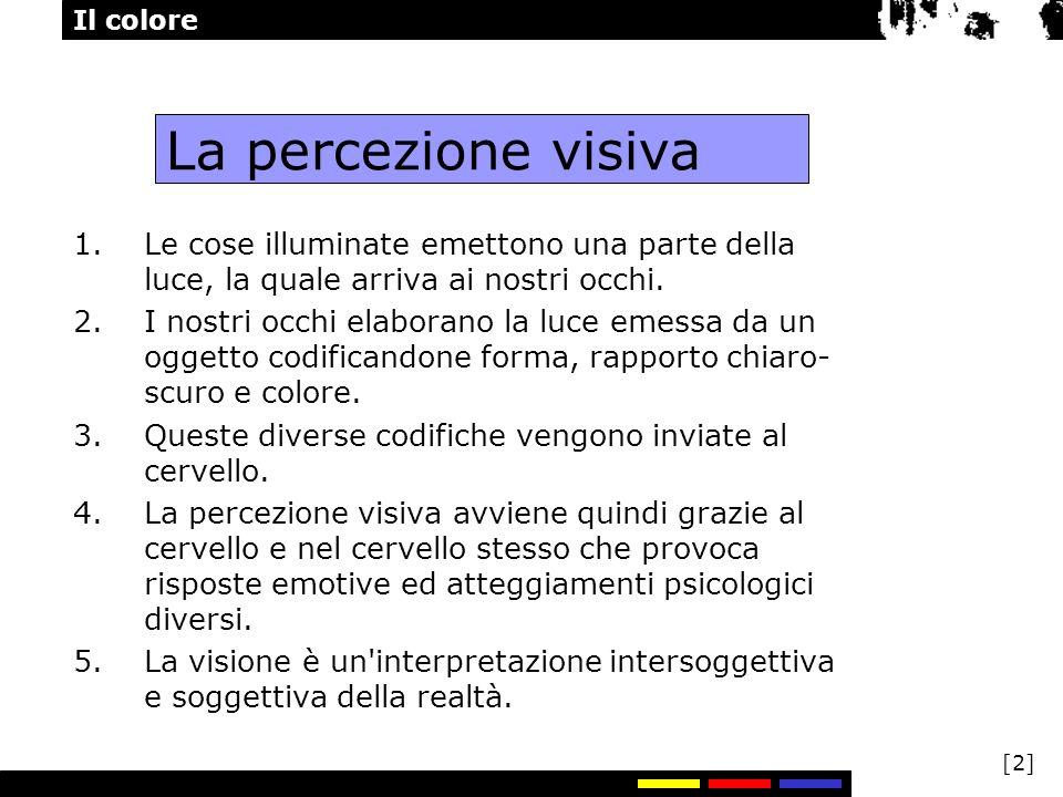 Il colore [2] La percezione visiva 1.Le cose illuminate emettono una parte della luce, la quale arriva ai nostri occhi. 2.I nostri occhi elaborano la