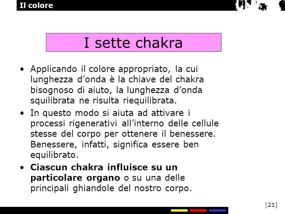 Il colore [21] I sette chakra Applicando il colore appropriato, la cui lunghezza donda è la chiave del chakra bisognoso di aiuto, la lunghezza donda s