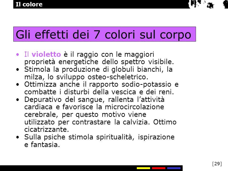 Il colore [29] Gli effetti dei 7 colori sul corpo Il violetto è il raggio con le maggiori proprietà energetiche dello spettro visibile. Stimola la pro