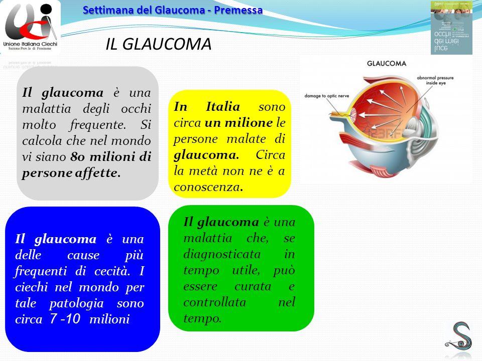 IL GLAUCOMA Settimana del Glaucoma - Premessa Il glaucoma è una malattia degli occhi molto frequente.