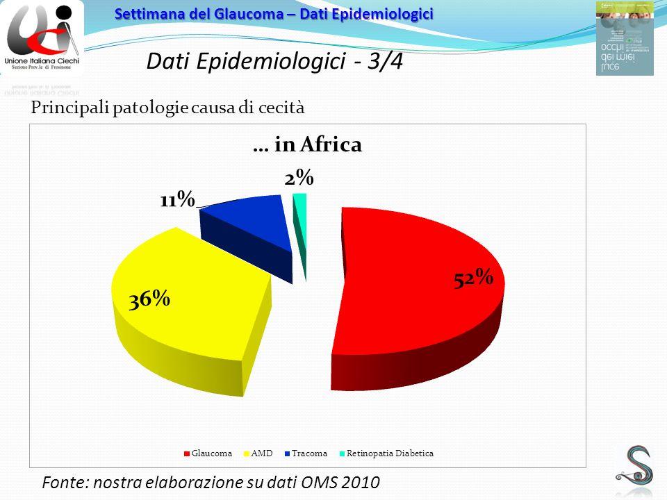 Dati Epidemiologici - 3/4 Settimana del Glaucoma – Dati Epidemiologici Principali patologie causa di cecità Fonte: nostra elaborazione su dati OMS 2010