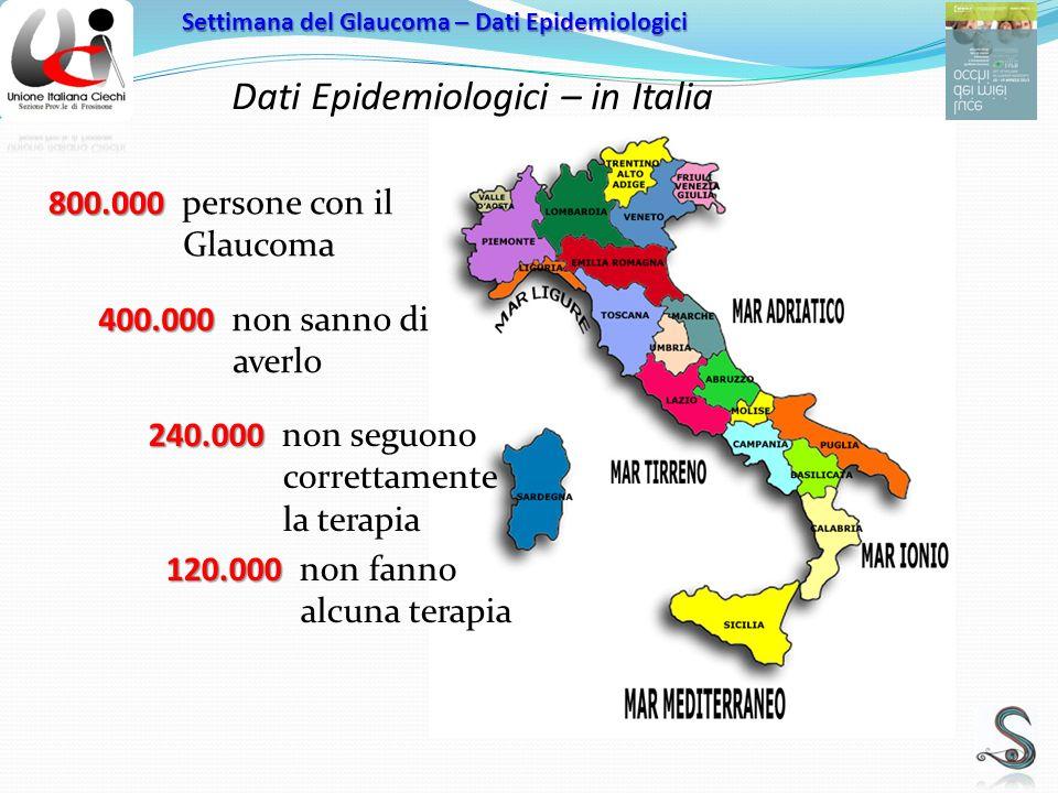 Dati Epidemiologici – in Italia Settimana del Glaucoma – Dati Epidemiologici 800.000 800.000 persone con il Glaucoma 400.000 400.000 non sanno di averlo 240.000 240.000 non seguono correttamente la terapia 120.000 120.000 non fanno alcuna terapia
