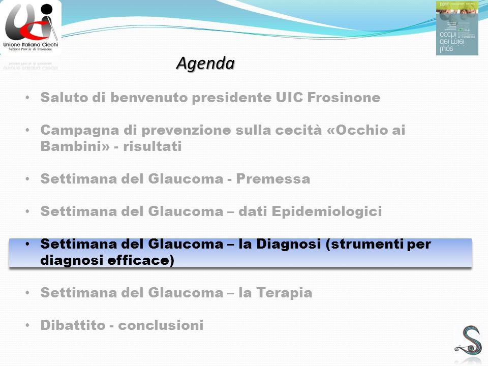 Saluto di benvenuto presidente UIC Frosinone Campagna di prevenzione sulla cecità «Occhio ai Bambini» - risultati Settimana del Glaucoma - Premessa Settimana del Glaucoma – dati Epidemiologici Settimana del Glaucoma – la Diagnosi (strumenti per diagnosi efficace) Settimana del Glaucoma – la Terapia Dibattito - conclusioni Agenda