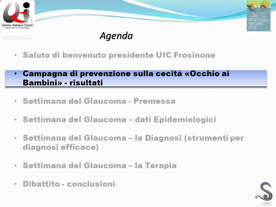 Dati Epidemiologici – nella provincia di Frosinone Settimana del Glaucoma – Dati Epidemiologici 1.350 1.350 ciechi ed ipovedenti 70% età > 65 anni Patologie più diffuse: - retinopatia diabetica - retinite pigmentosa glaucoma - glaucoma
