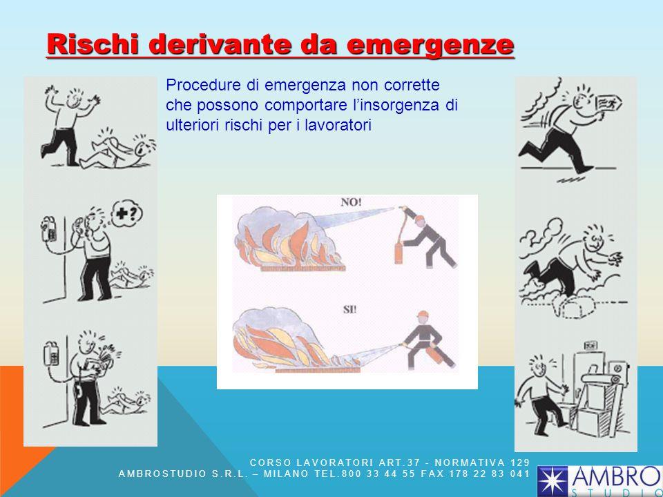Rischi derivante da emergenze Procedure di emergenza non corrette che possono comportare linsorgenza di ulteriori rischi per i lavoratori CORSO LAVORA