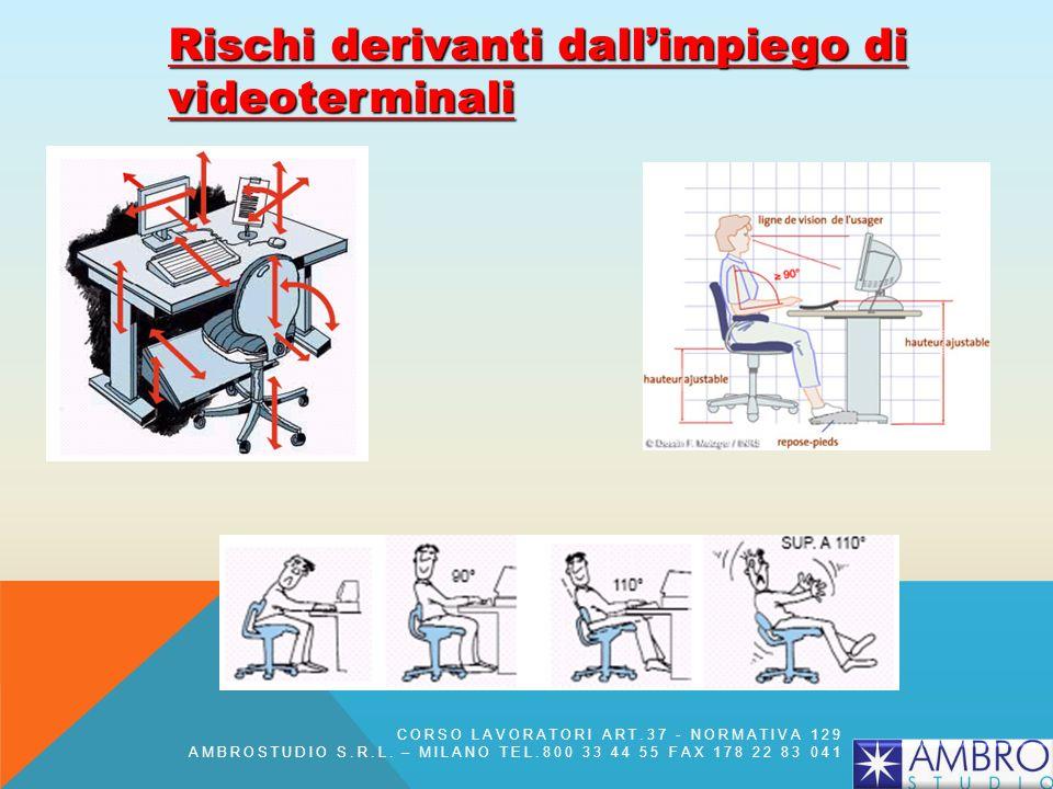 Rischi derivanti dallimpiego di videoterminali CORSO LAVORATORI ART.37 - NORMATIVA 129 AMBROSTUDIO S.R.L. – MILANO TEL.800 33 44 55 FAX 178 22 83 041
