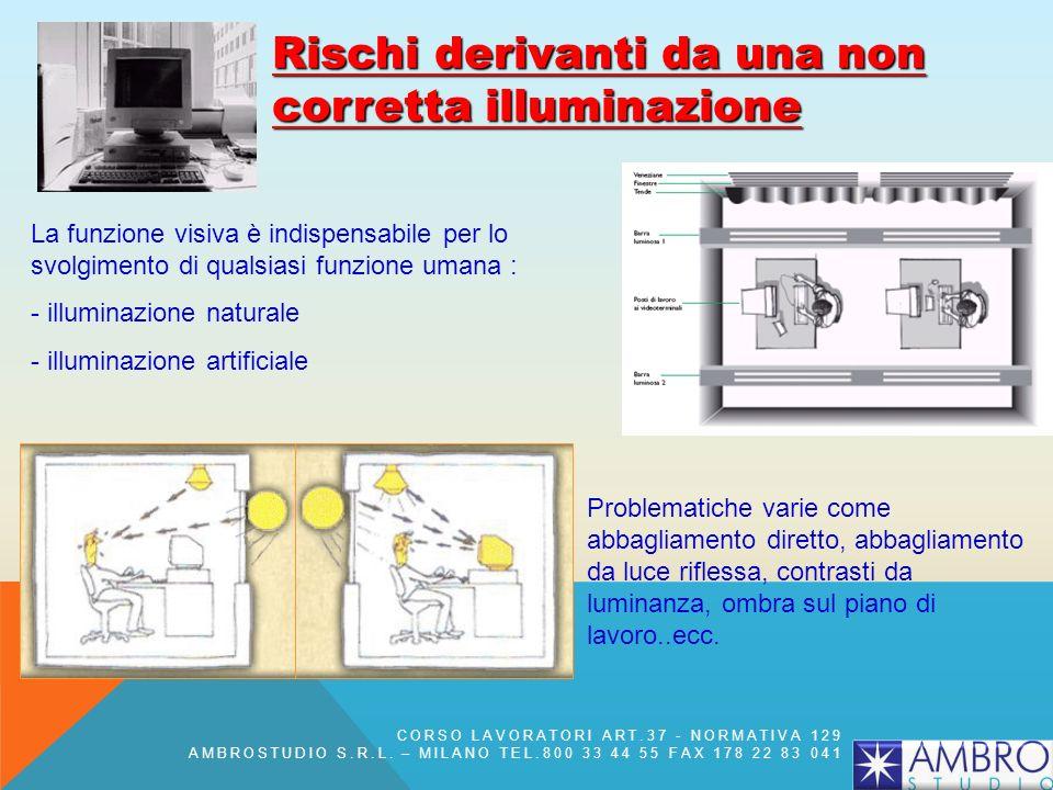 Rischi derivanti da una non corretta illuminazione La funzione visiva è indispensabile per lo svolgimento di qualsiasi funzione umana : - illuminazion