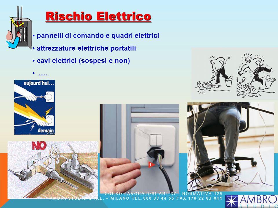 Rischio Elettrico pannelli di comando e quadri elettrici attrezzature elettriche portatili cavi elettrici (sospesi e non) …. CORSO LAVORATORI ART.37 -
