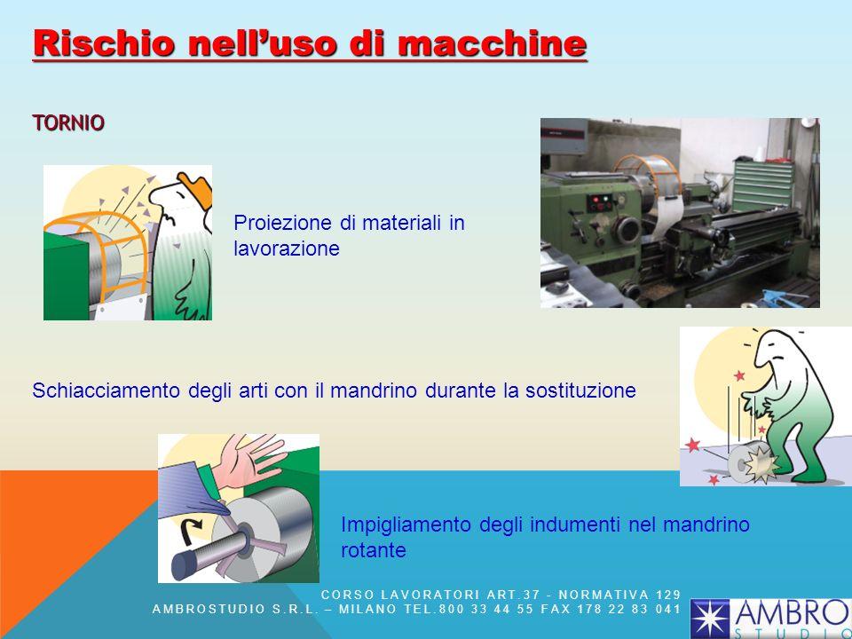 Proiezione di materiali in lavorazione Impigliamento degli indumenti nel mandrino rotante Schiacciamento degli arti con il mandrino durante la sostitu