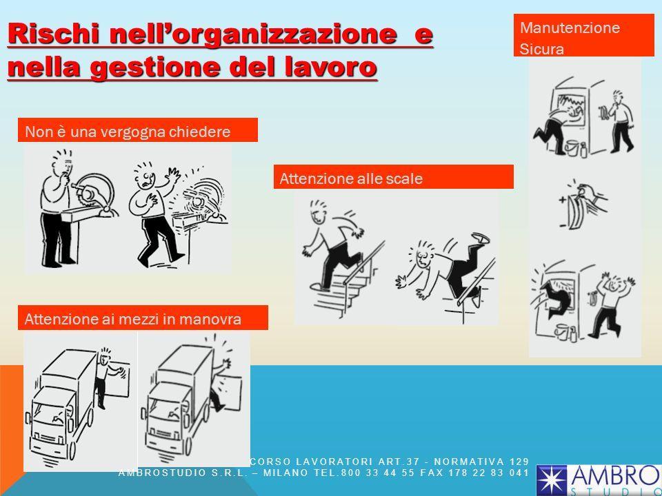 Rischi delle strutture CORSO LAVORATORI ART.37 - NORMATIVA 129 AMBROSTUDIO S.R.L.