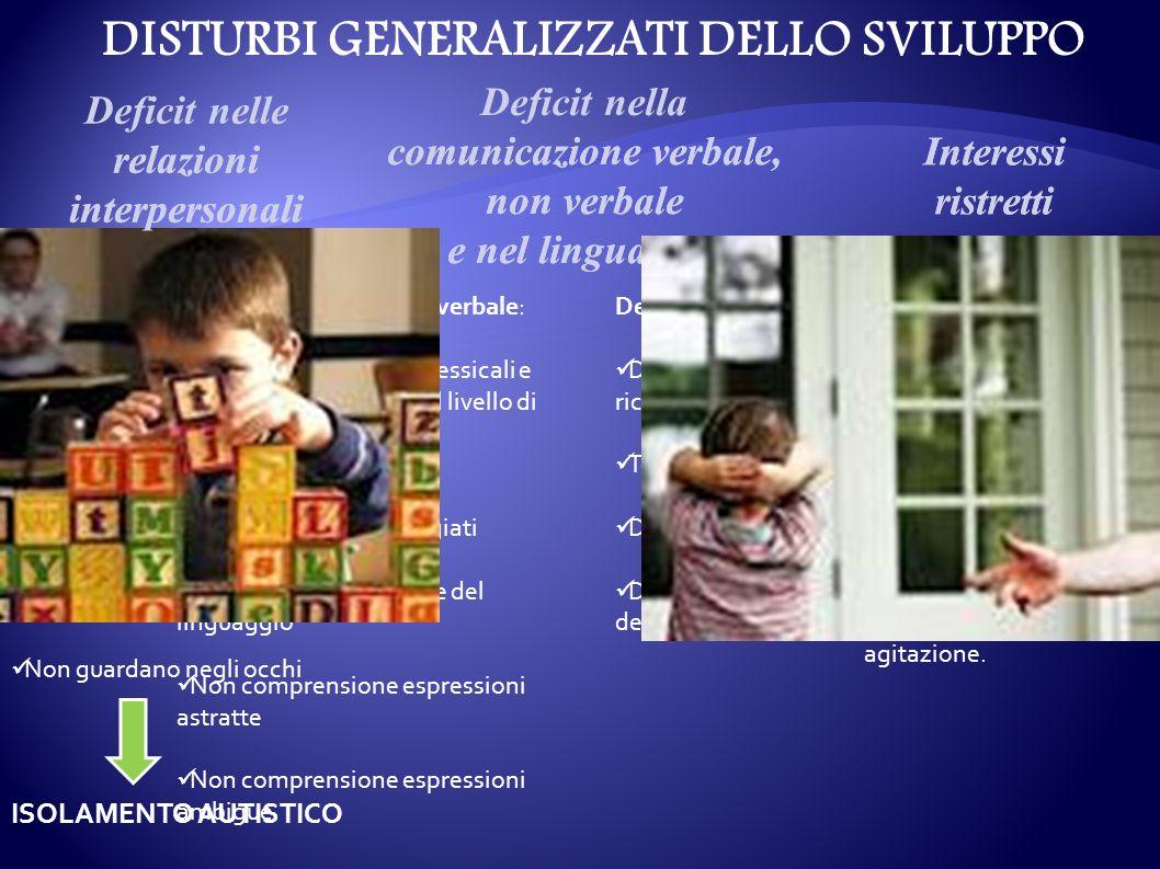 Deficit nelle relazioni interpersonali Deficit nella comunicazione verbale, non verbale e nel linguaggio Interessi ristretti e stereotipati Non intera