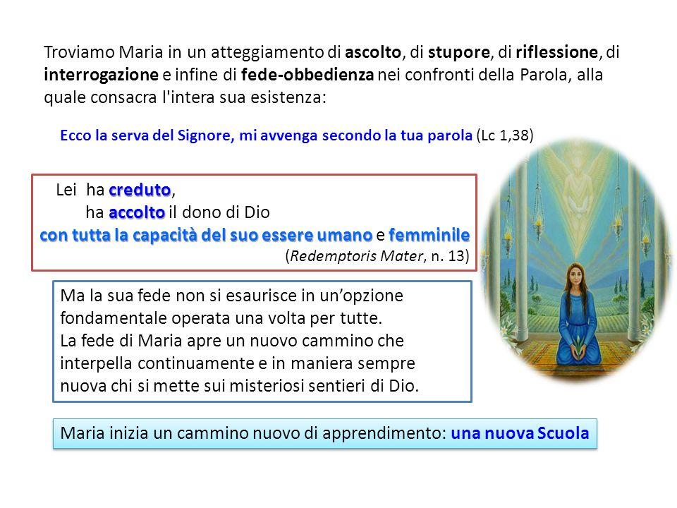 Troviamo Maria in un atteggiamento di ascolto, di stupore, di riflessione, di interrogazione e infine di fede-obbedienza nei confronti della Parola, a