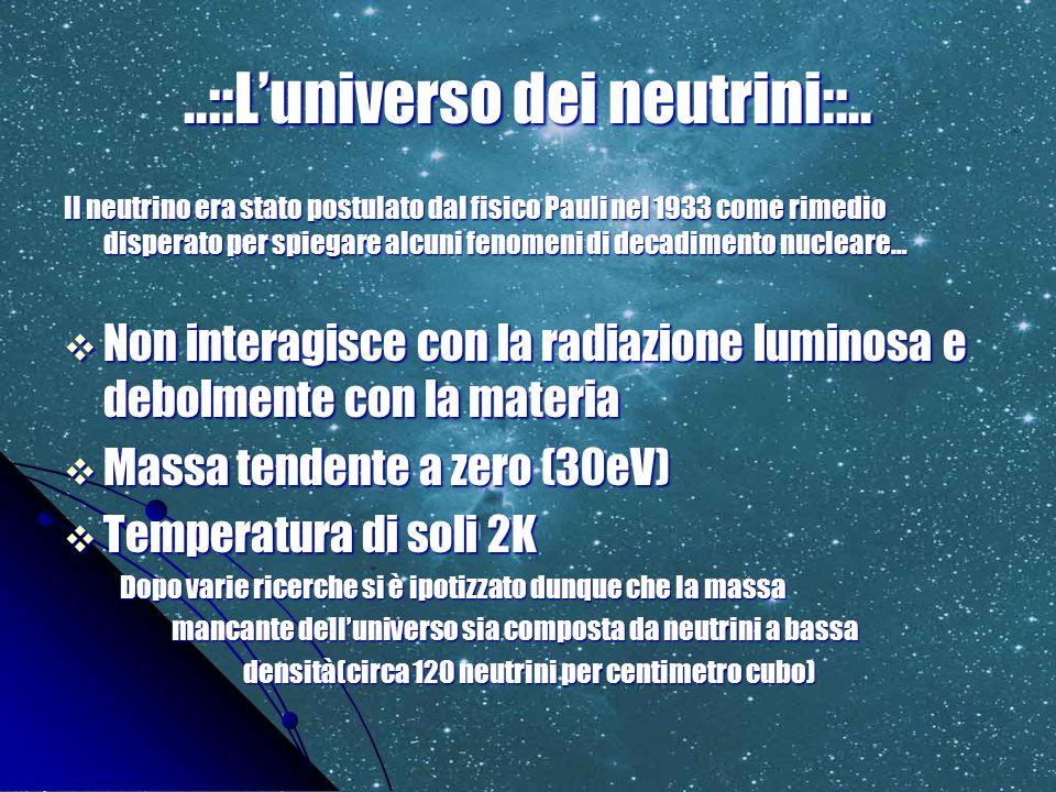 ..::Luniverso dei neutrini::.. Il neutrino era stato postulato dal fisico Pauli nel 1933 come rimedio disperato per spiegare alcuni fenomeni di decadi