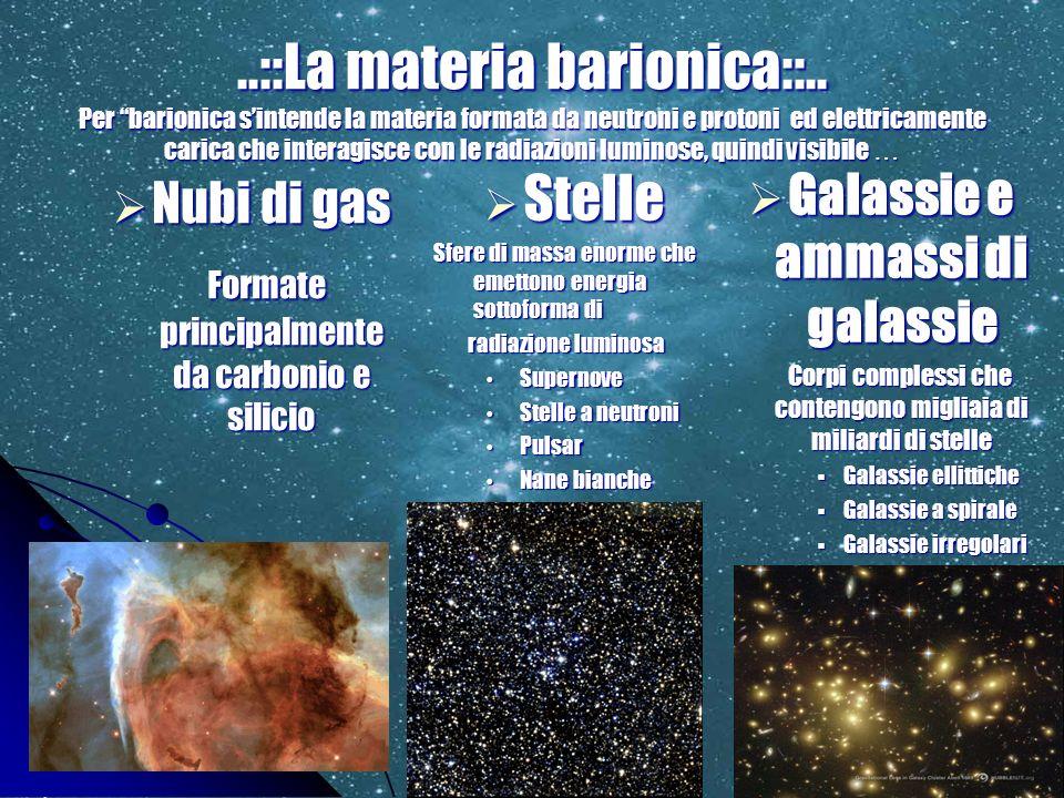 ..::La materia barionica::.. Per barionica sintende la materia formata da neutroni e protoni ed elettricamente carica che interagisce con le radiazion