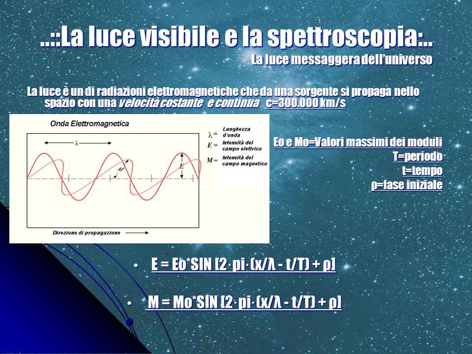 ..::La luce visibile e la spettroscopia:.. La luce messaggera delluniverso La luce è un di radiazioni elettromagnetiche che da una sorgente si propaga
