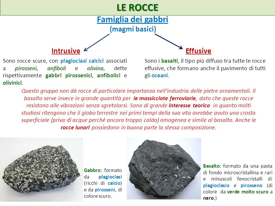 LE ROCCE Questo gruppo non dà rocce di particolare importanza nellindustria delle pietre ornamentali. Il basalto serve invece in grande quantità per l