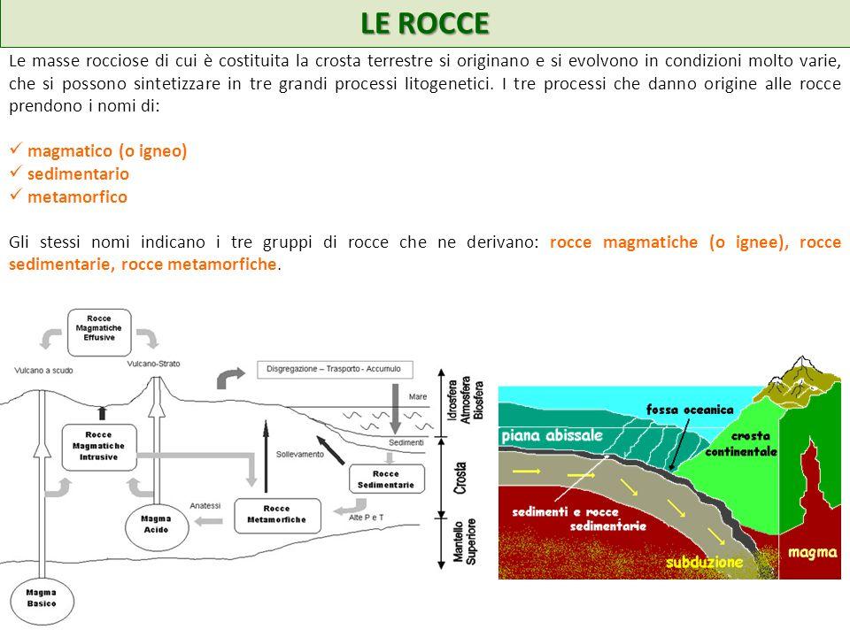 LE ROCCE Le masse rocciose di cui è costituita la crosta terrestre si originano e si evolvono in condizioni molto varie, che si possono sintetizzare in tre grandi processi litogenetici.