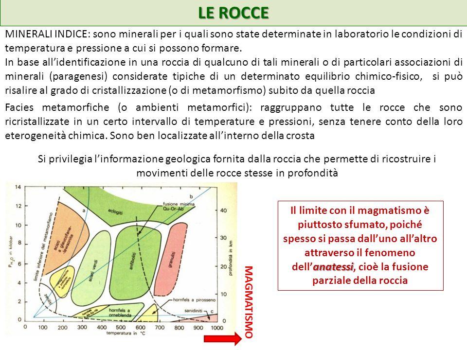 LE ROCCE MINERALI INDICE: sono minerali per i quali sono state determinate in laboratorio le condizioni di temperatura e pressione a cui si possono formare.
