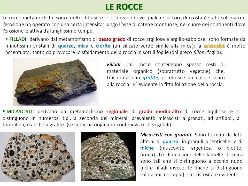 LE ROCCE Le rocce metamorfiche sono molto diffuse e si osservano dove qualche settore di crosta è stato sollevato e lerosione ha operato con una certa