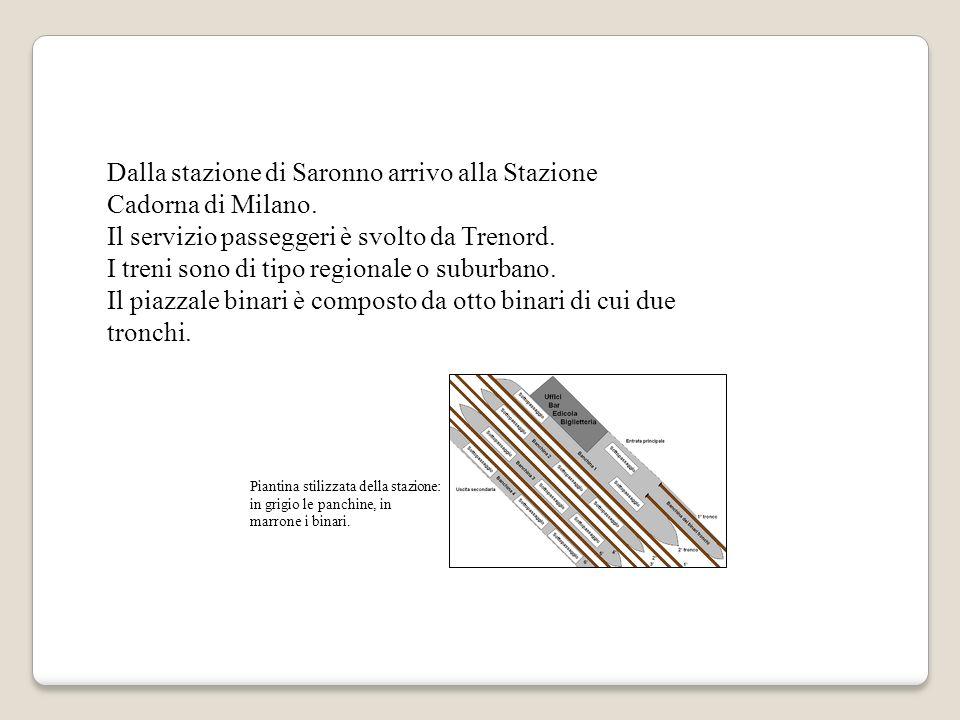 Dalla stazione di Saronno arrivo alla Stazione Cadorna di Milano.