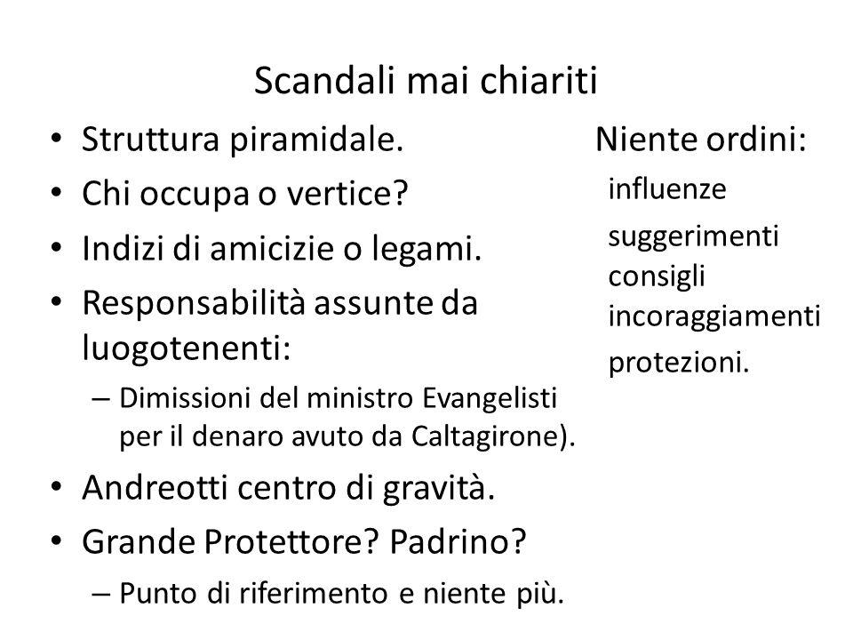 Scandali mai chiariti Struttura piramidale. Chi occupa o vertice.