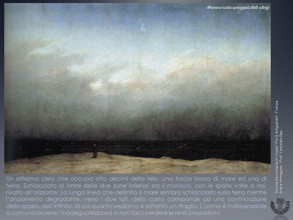 Scuola Secondaria di I Grado Pio X Artigianelli Firenze Arte e Immagine - Prof. Fortunato Rao Monaco sulla spiaggia(1808-1809) Un altissimo cielo che