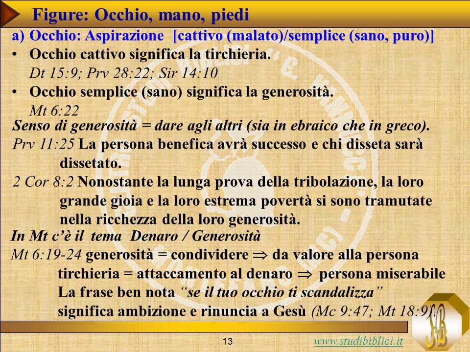 www.studibiblici.it 13 Figure: Occhio, mano, piedi a)Occhio: Aspirazione [cattivo (malato)/semplice (sano, puro)] Occhio cattivo significa la tirchier
