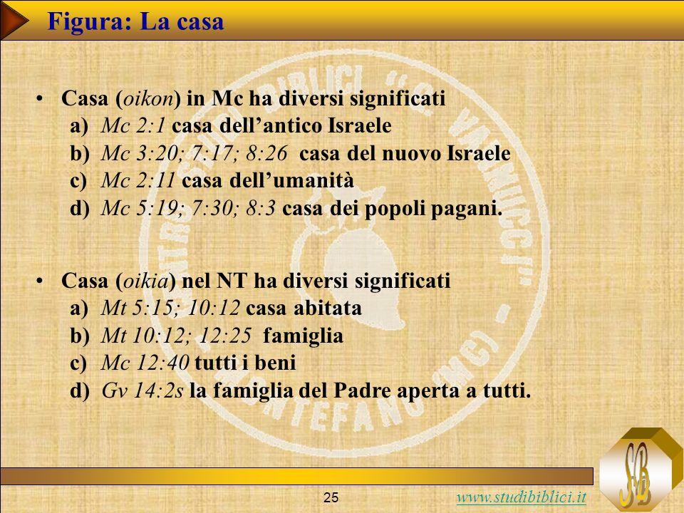 www.studibiblici.it 25 Figura: La casa Casa (oikon) in Mc ha diversi significati a) Mc 2:1 casa dellantico Israele b) Mc 3:20; 7:17; 8:26 casa del nuo