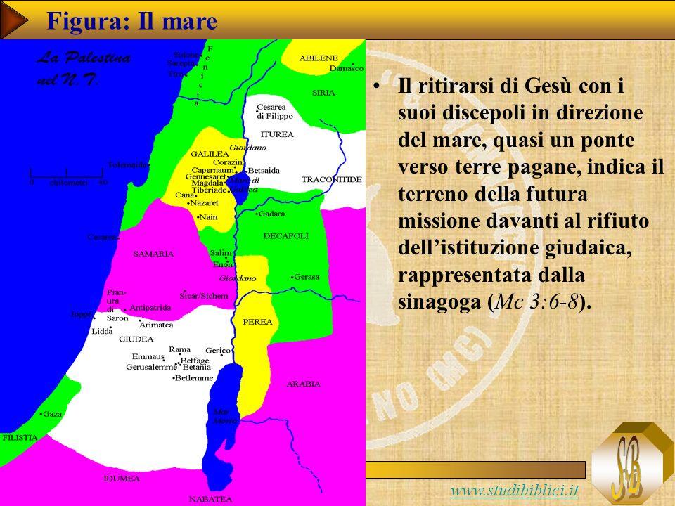 www.studibiblici.it 30 Figura: Il mare Il ritirarsi di Gesù con i suoi discepoli in direzione del mare, quasi un ponte verso terre pagane, indica il t