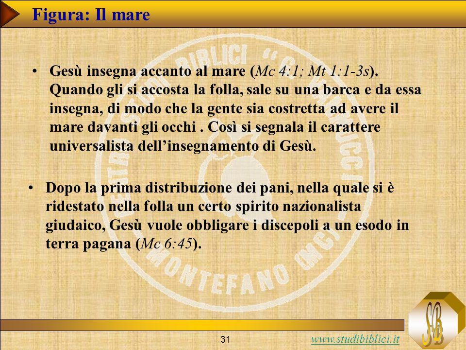 www.studibiblici.it 31 Figura: Il mare Dopo la prima distribuzione dei pani, nella quale si è ridestato nella folla un certo spirito nazionalista giud