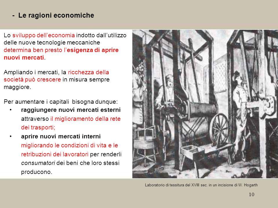 10 - Le ragioni economiche Lo sviluppo delleconomia indotto dallutilizzo delle nuove tecnologie meccaniche determina ben presto lesigenza di aprire nu