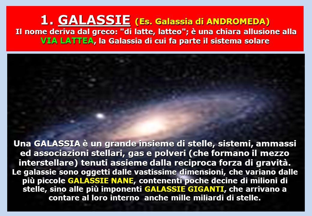 1. GALASSIE (Es. Galassia di ANDROMEDA) Il nome deriva dal greco:
