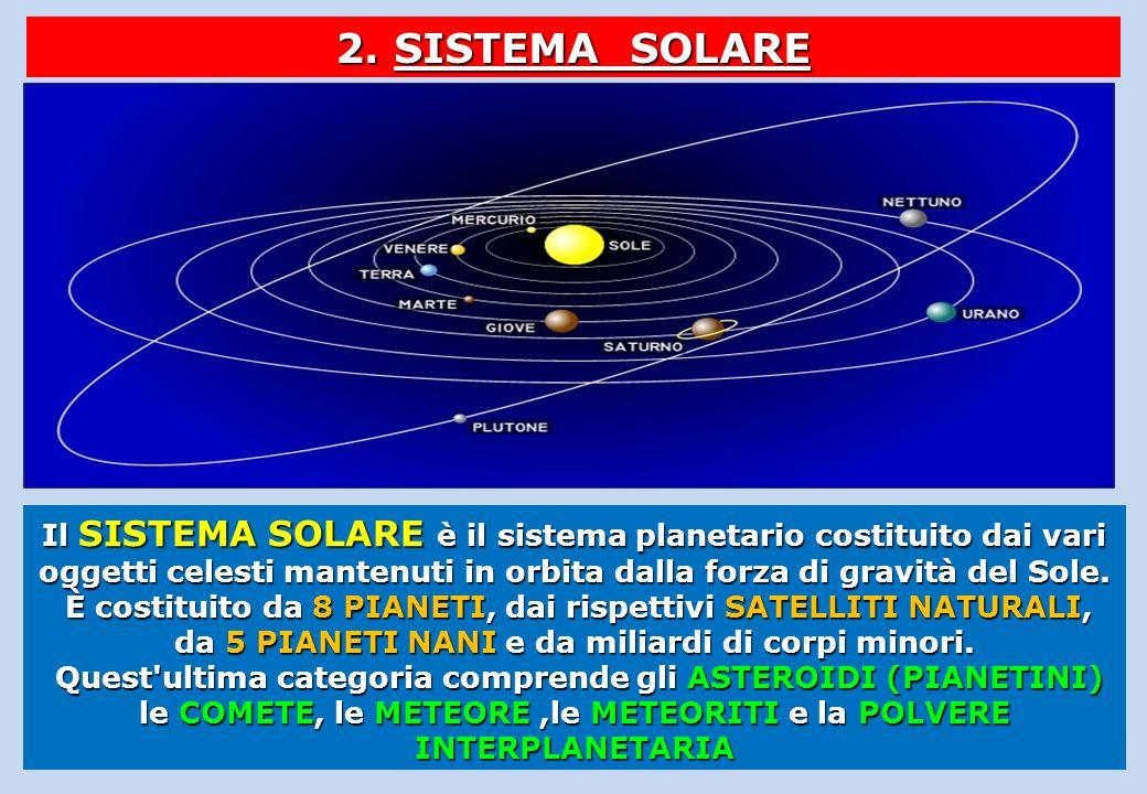 2. SISTEMA SOLARE Il SISTEMA SOLARE è il sistema planetario costituito dai vari oggetti celesti mantenuti in orbita dalla forza di gravità del Sole. È