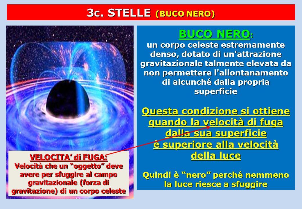 3 C. STELLE (BUCO NERO) BUCO NERO : un corpo celeste estremamente denso, dotato di un'attrazione gravitazionale talmente elevata da non permettere l'a