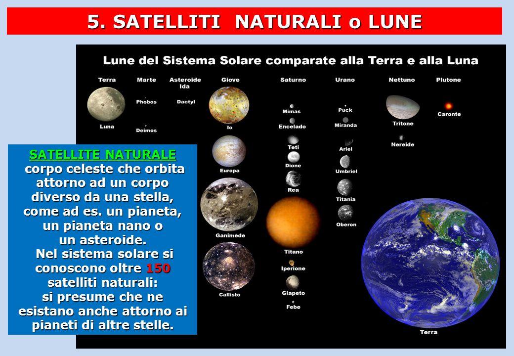 5. SATELLITI NATURALI o LUNE SATELLITE NATURALE corpo celeste che orbita attorno ad un corpo diverso da una stella, come ad es. un pianeta, un pianeta