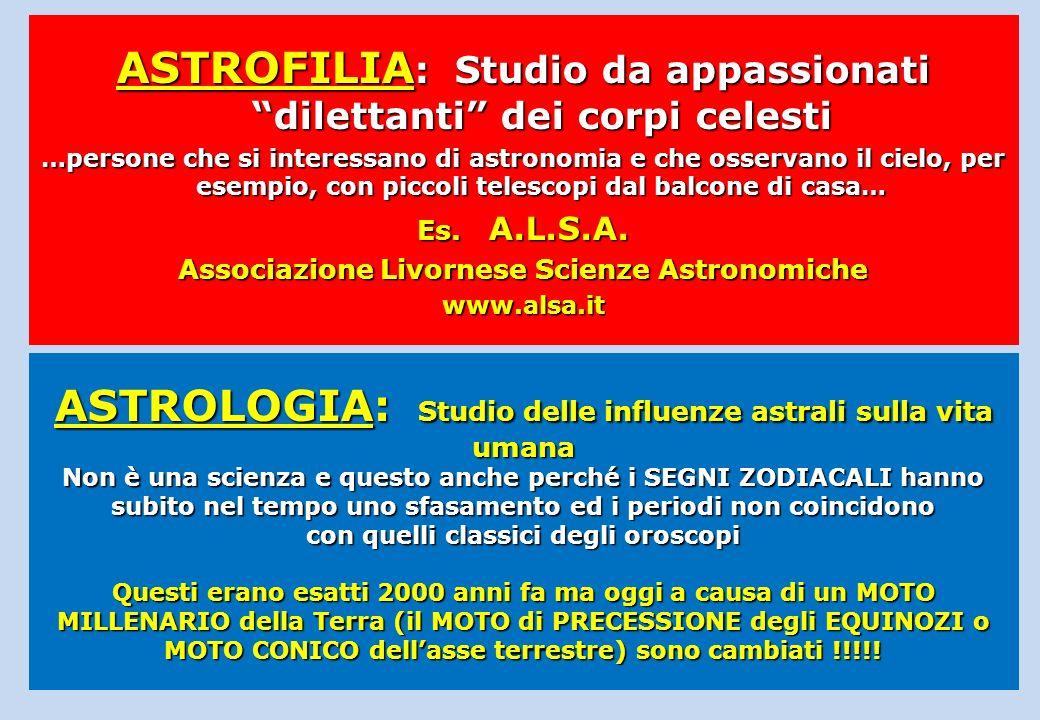 Lo ZODIACO (dal greco fascia degli animali ) è una fascia del cielo che si estende all incirca per 8° da entrambi i lati dell ECLITTICA (il percorso apparente del Sole nel suo moto annuo nel cielo) e comprendente anche i percorsi apparenti della luna e dei pianeti visibili ad occhio nudo: Mercurio, Venere, Marte, Giove e Saturno AstrologiaZOODIACO Le suddivisioni immaginarie dello zodiaco sono COSTELLAZIONI in astronomia e SEGNI ZODIACALI in astrologia