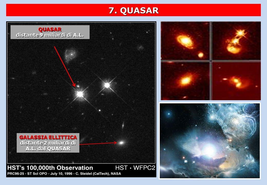 7. QUASAR QUASAR distante 9 miliardi di A.L. GALASSIA ELLITTICA distante 2 miliardi di A.L. dal QUASAR