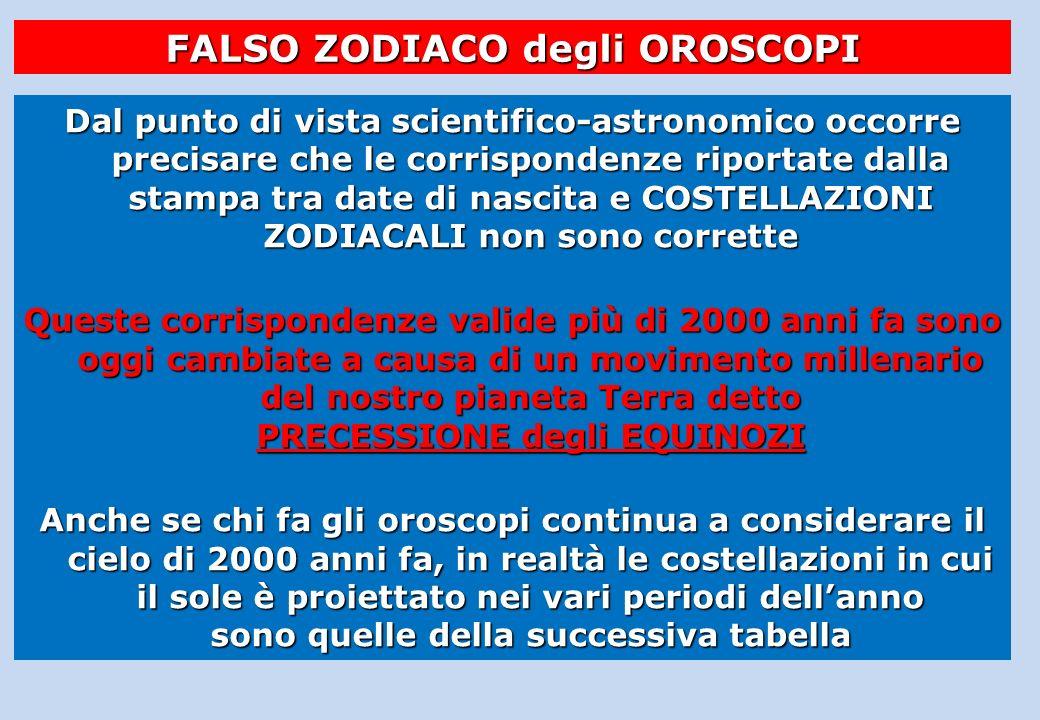 Dal punto di vista scientifico-astronomico occorre precisare che le corrispondenze riportate dalla stampa tra date di nascita e COSTELLAZIONI ZODIACAL