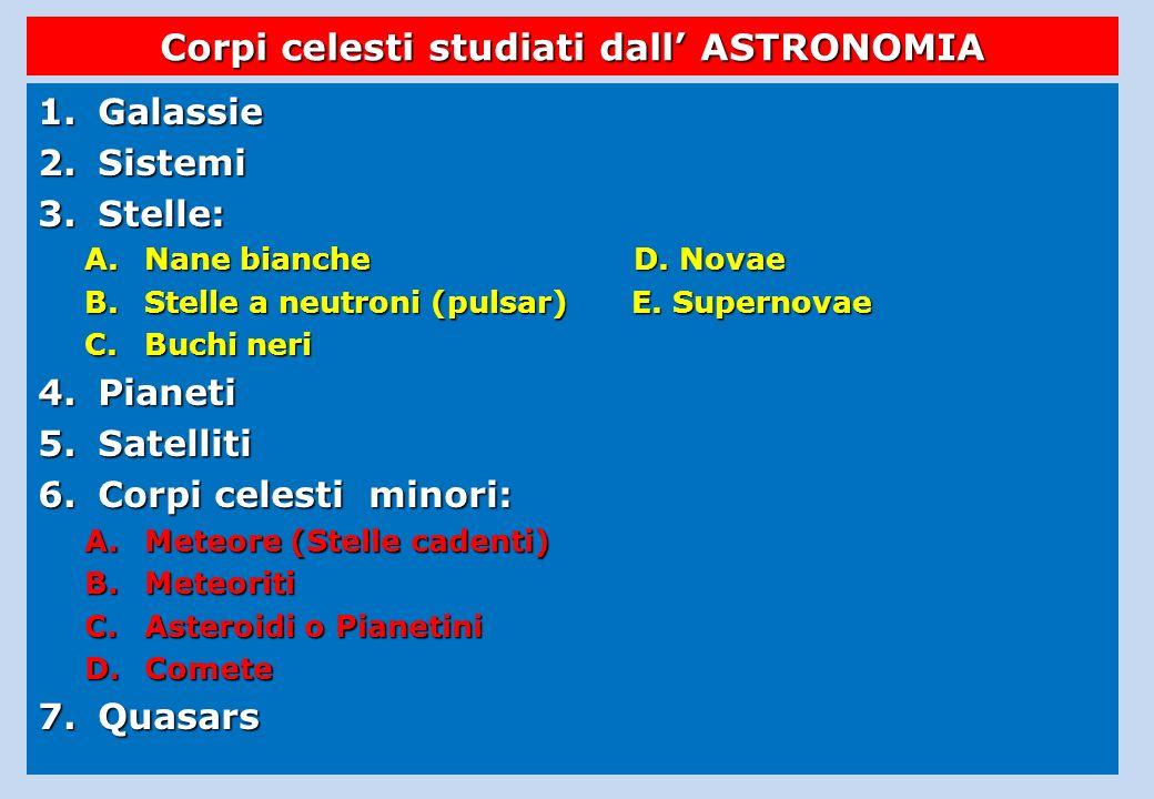Corpi celesti studiati dall ASTRONOMIA 1.Galassie 2.Sistemi 3.Stelle: A.Nane bianche D. Novae B.Stelle a neutroni (pulsar) E. Supernovae C.Buchi neri