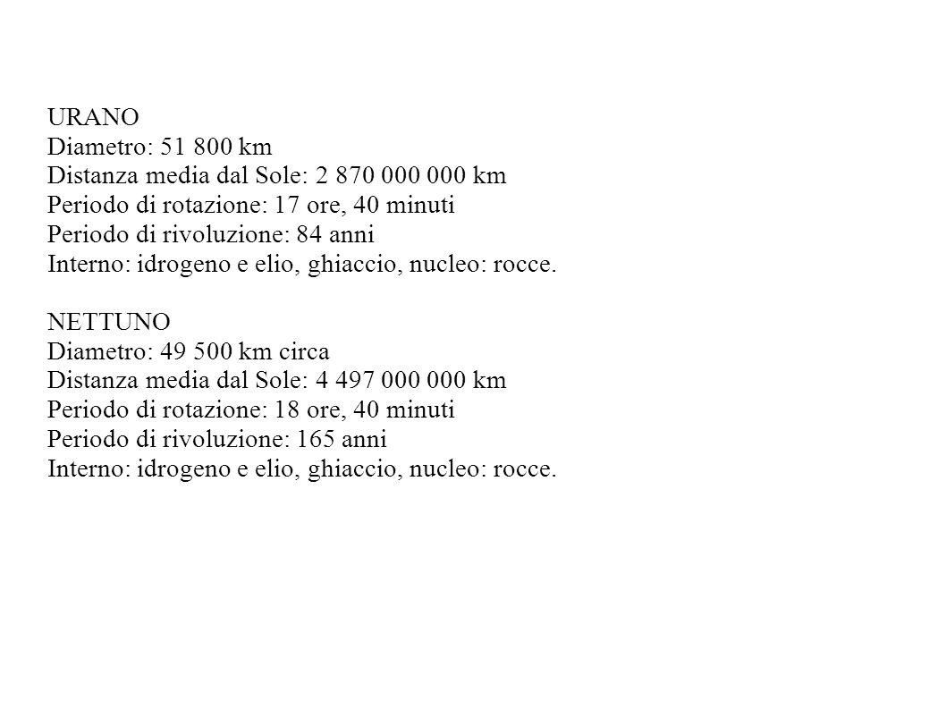 URANO Diametro: 51 800 km Distanza media dal Sole: 2 870 000 000 km Periodo di rotazione: 17 ore, 40 minuti Periodo di rivoluzione: 84 anni Interno: i