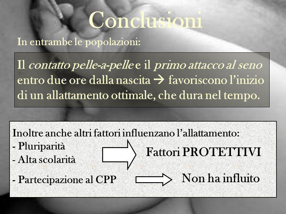 Conclusioni In entrambe le popolazioni: Al V mese il tasso di allattamento esclusivo al seno è più alto al Centro Nascita. Dal confronto tra Centro Na